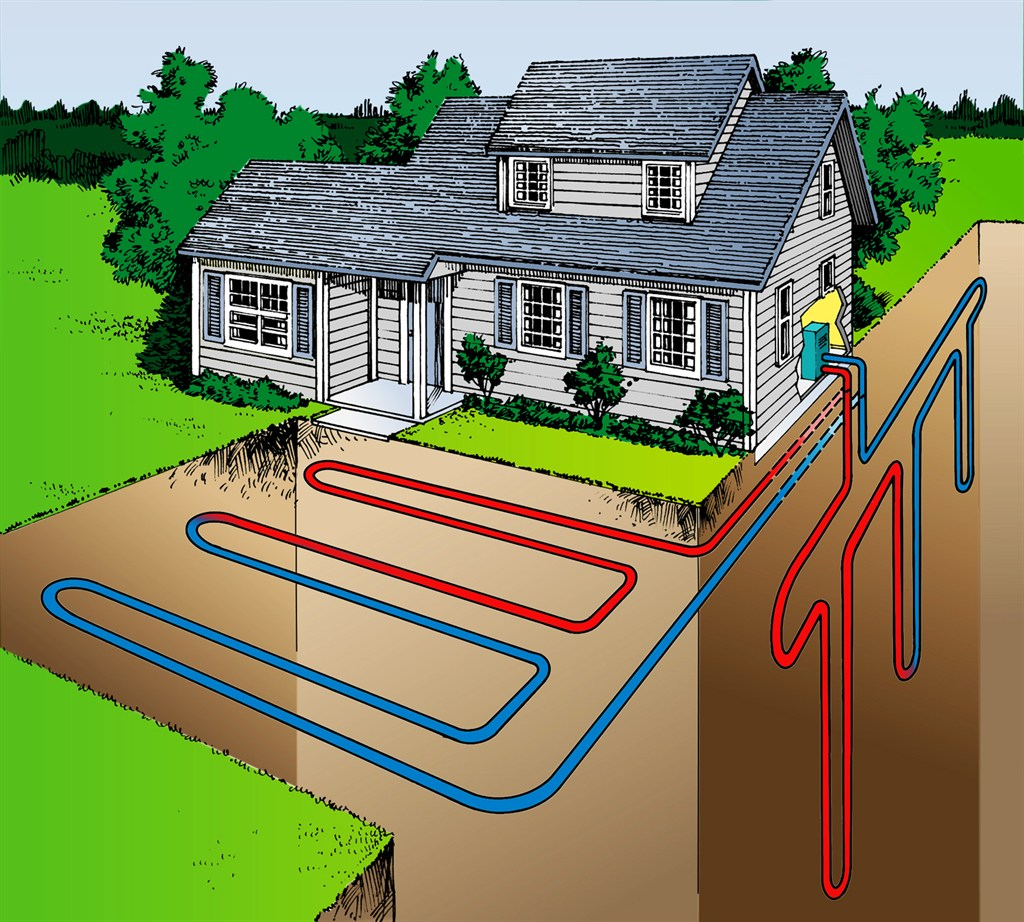 How Does Residential Geothermal Energy Work Horizon services inc.