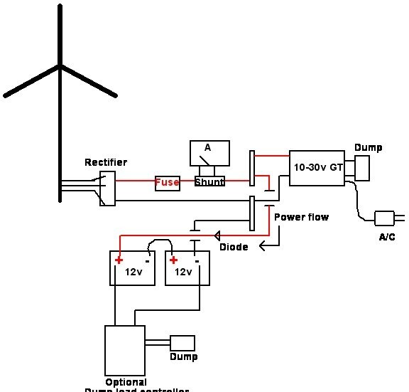 home wind turbine desing