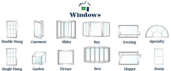 Window solutions plus new canaan ct 06840 angies list for Andersen windows u factor