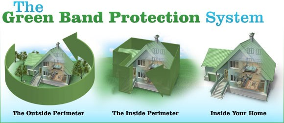 Green Band Protection
