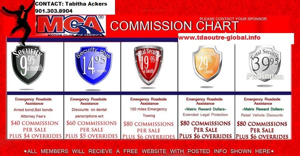 Motor club of america memphis tn 38116 angies list for Motor club company reviews