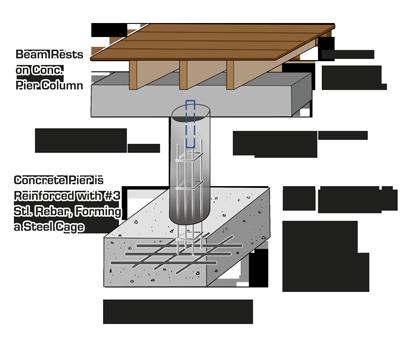 Foundation Amp Concrete Services Dallas Tx 75238 Angies