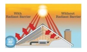 $900 for 1,000 Square Feet of Foil Radiant-Barrier...