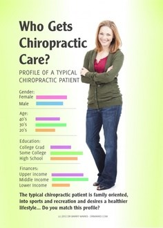 Chiropractic therapy best buys