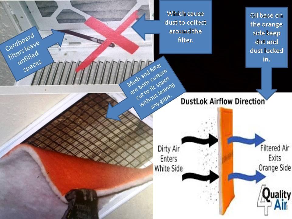 Dustlok Filter
